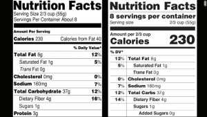Left: Current Label - Right: New Label. Source: Food and Drug Administration